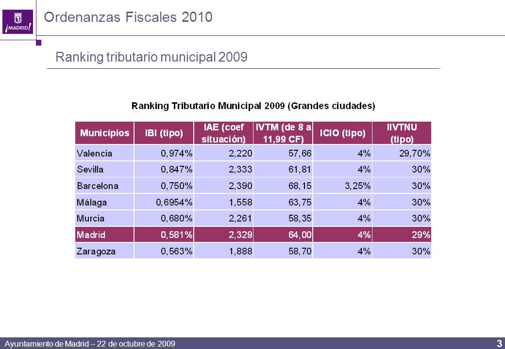 Ayuntamiento de Madrid – 22 de octubre de 2009 3 Ordenanzas Fiscales 2010 Ranking tributario municipal 2009