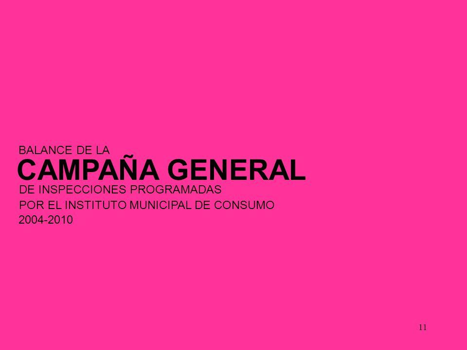 11 CAMPAÑA GENERAL DE INSPECCIONES PROGRAMADAS BALANCE DE LA 2004-2010 POR EL INSTITUTO MUNICIPAL DE CONSUMO