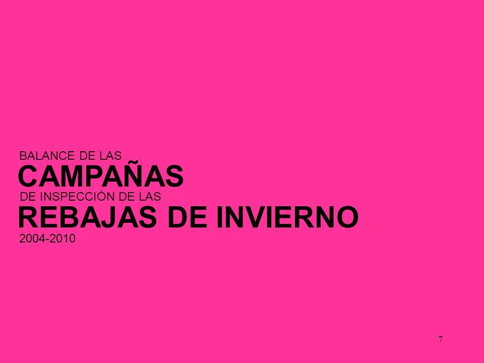 7 CAMPAÑAS DE INSPECCIÓN DE LAS BALANCE DE LAS REBAJAS DE INVIERNO 2004-2010