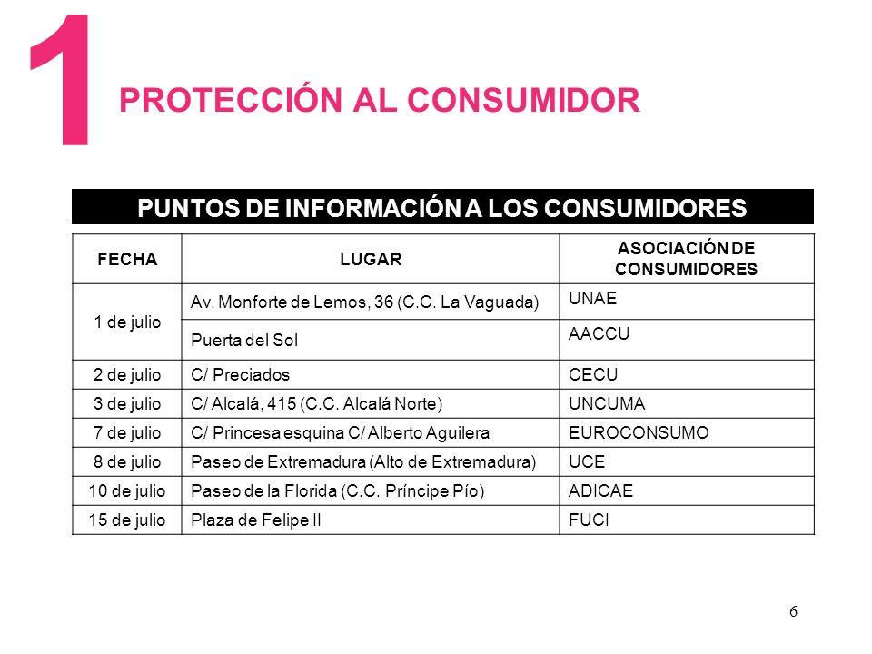 6 PUNTOS DE INFORMACIÓN A LOS CONSUMIDORES 1 FECHALUGAR ASOCIACIÓN DE CONSUMIDORES 1 de julio Av. Monforte de Lemos, 36 (C.C. La Vaguada) UNAE Puerta