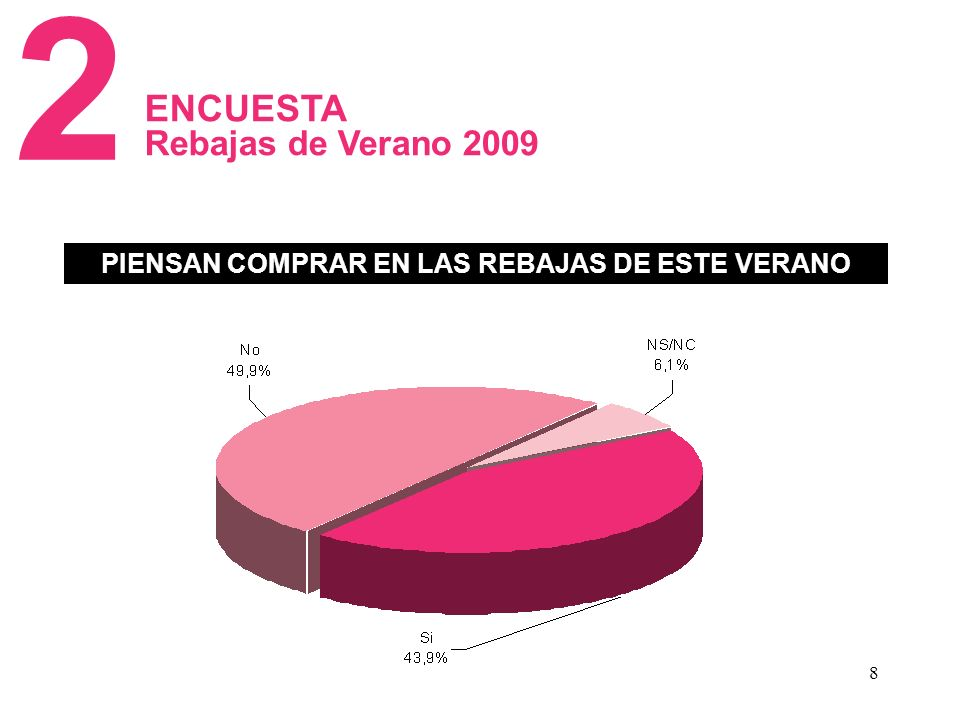 8 2 PIENSAN COMPRAR EN LAS REBAJAS DE ESTE VERANO