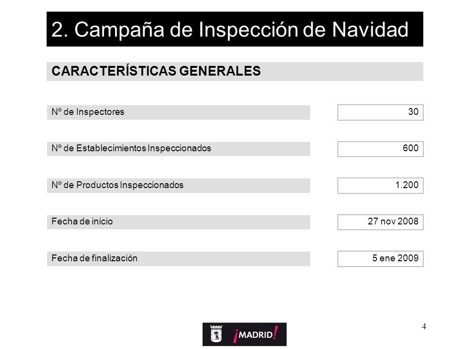 4 2. Campaña de Inspección de Navidad Nº de Inspectores CARACTERÍSTICAS GENERALES Nº de Establecimientos Inspeccionados Fecha de inicio Fecha de final