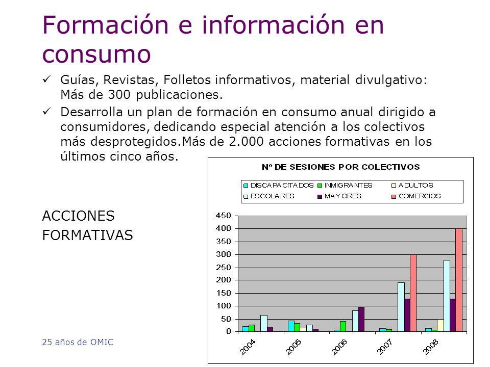 25 años de OMIC Formación e información en consumo Guías, Revistas, Folletos informativos, material divulgativo: Más de 300 publicaciones.