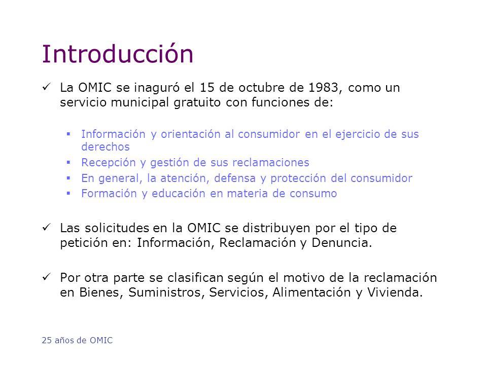 25 años de OMIC Introducción La OMIC se inaguró el 15 de octubre de 1983, como un servicio municipal gratuito con funciones de: Información y orientación al consumidor en el ejercicio de sus derechos Recepción y gestión de sus reclamaciones En general, la atención, defensa y protección del consumidor Formación y educación en materia de consumo Las solicitudes en la OMIC se distribuyen por el tipo de petición en: Información, Reclamación y Denuncia.