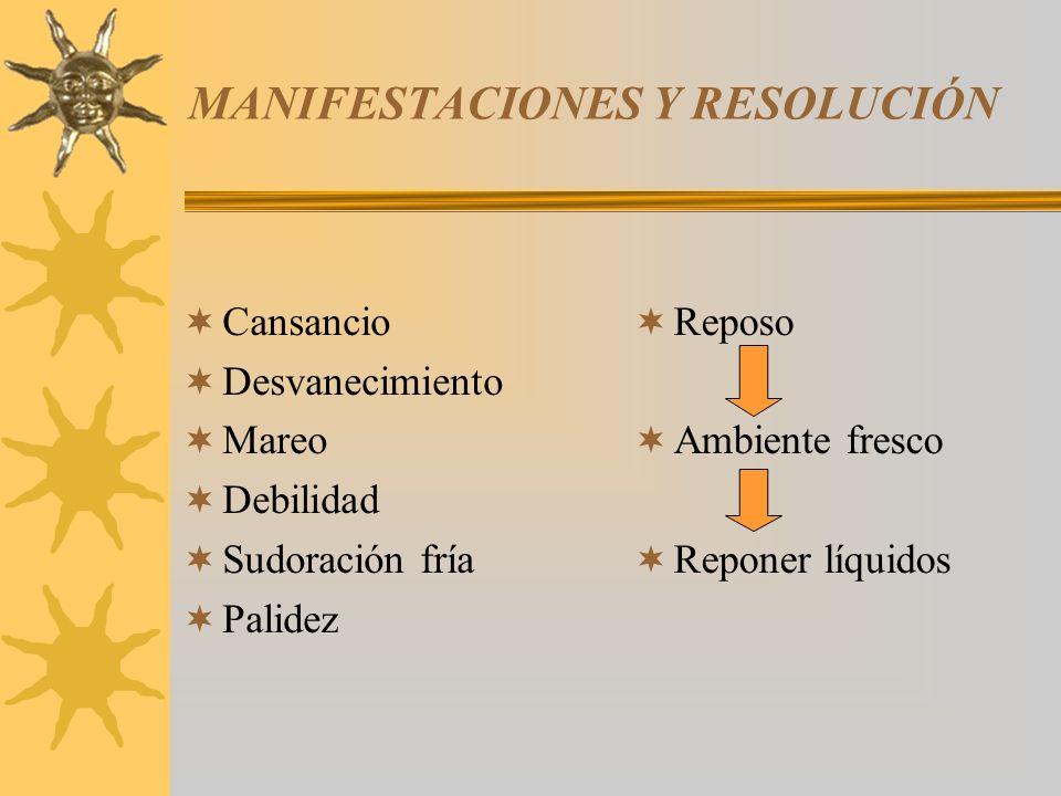 MANIFESTACIONES Y RESOLUCIÓN Cansancio Desvanecimiento Mareo Debilidad Sudoración fría Palidez Reposo Ambiente fresco Reponer líquidos