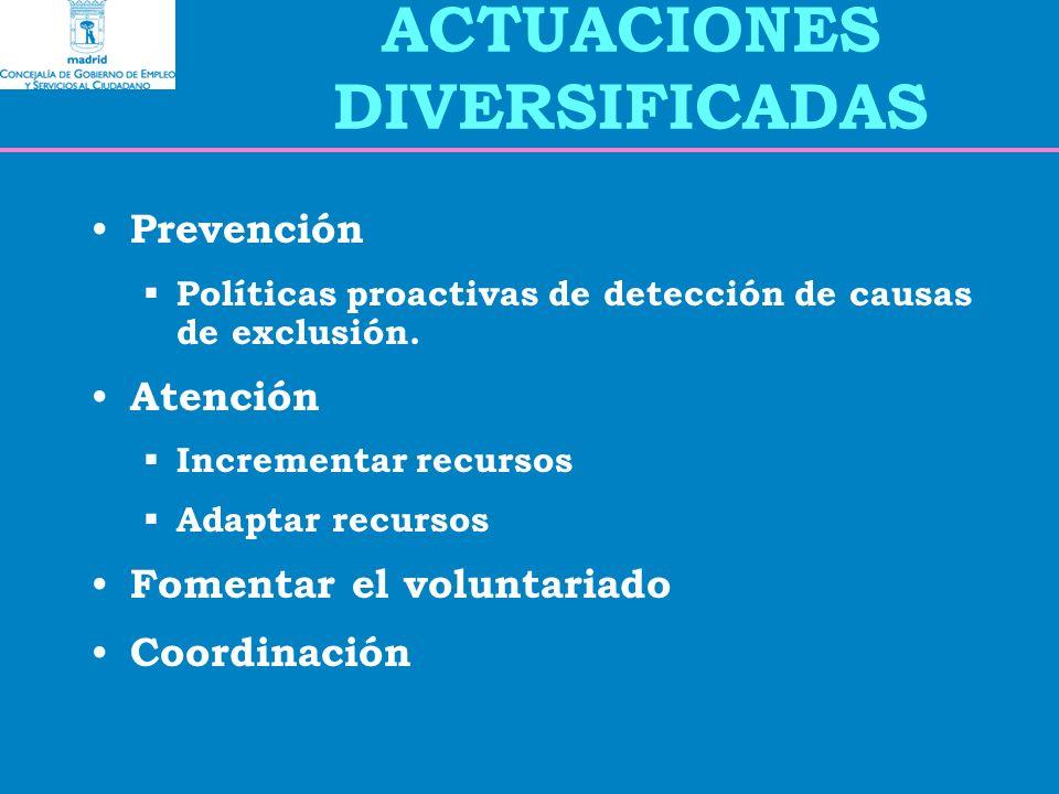 Prevención Políticas proactivas de detección de causas de exclusión.