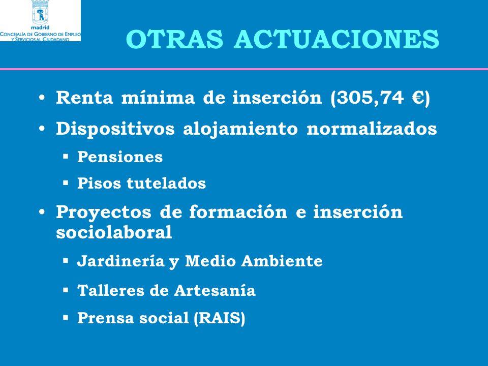 OTRAS ACTUACIONES Renta mínima de inserción (305,74 ) Dispositivos alojamiento normalizados Pensiones Pisos tutelados Proyectos de formación e inserción sociolaboral Jardinería y Medio Ambiente Talleres de Artesanía Prensa social (RAIS)