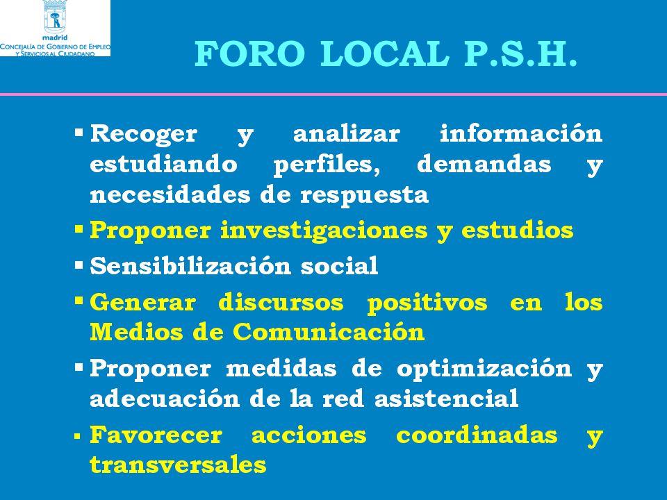 FORO LOCAL P.S.H.