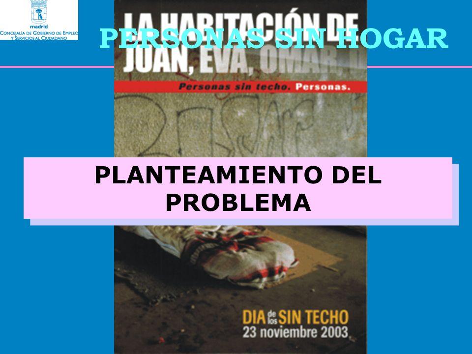 PLANTEAMIENTO DEL PROBLEMA PERSONAS SIN HOGAR