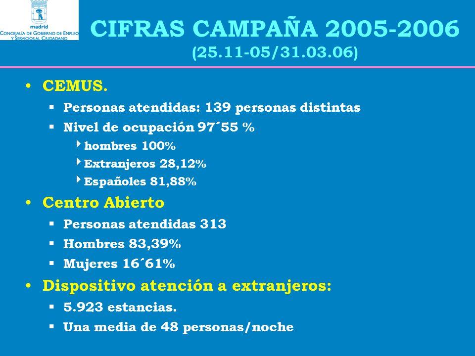 CIFRAS CAMPAÑA 2005-2006 (25.11-05/31.03.06) CEMUS.