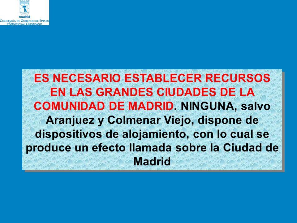 ES NECESARIO ESTABLECER RECURSOS EN LAS GRANDES CIUDADES DE LA COMUNIDAD DE MADRID.