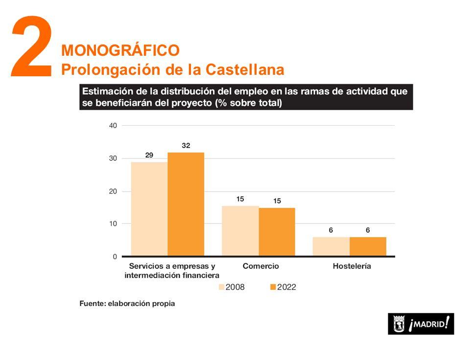 2 MONOGRÁFICO Prolongación de la Castellana