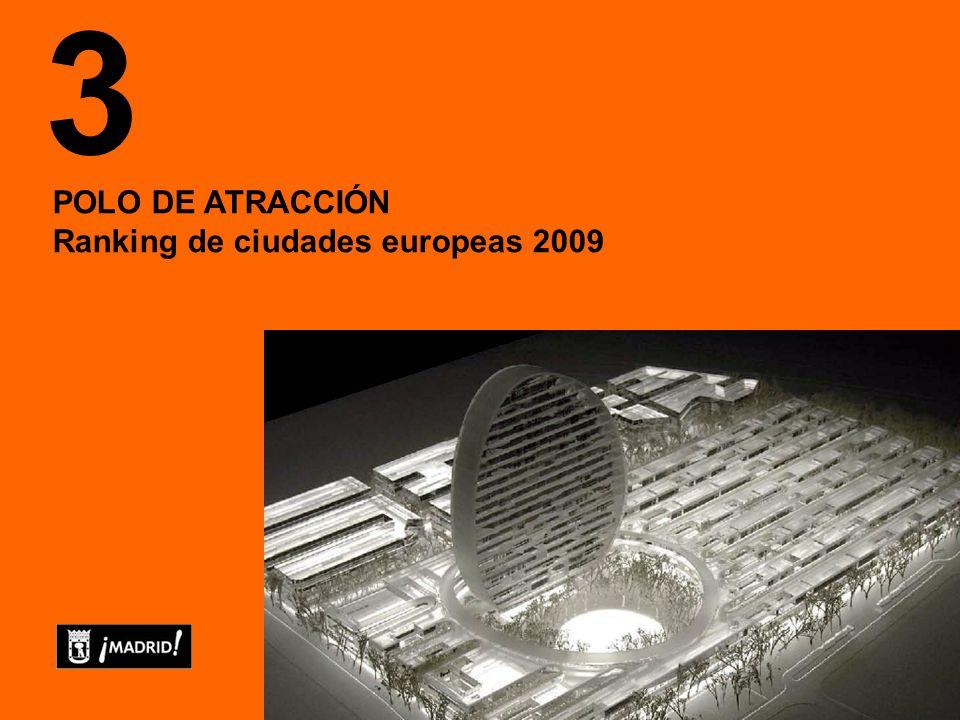POLO DE ATRACCIÓN Ranking de ciudades europeas 2009 3