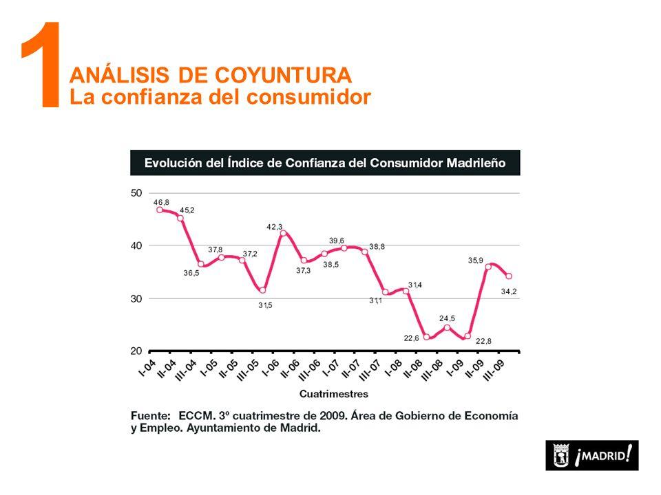 ANÁLISIS DE COYUNTURA La confianza del consumidor 1