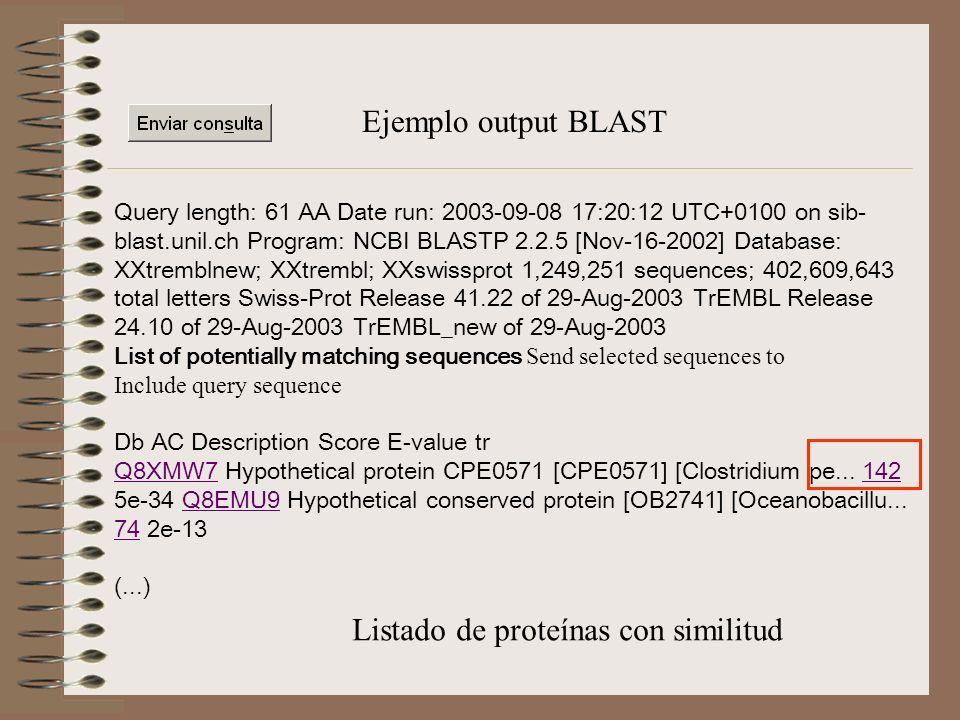 Query length: 61 AA Date run: 2003-09-08 17:20:12 UTC+0100 on sib- blast.unil.ch Program: NCBI BLASTP 2.2.5 [Nov-16-2002] Database: XXtremblnew; XXtre