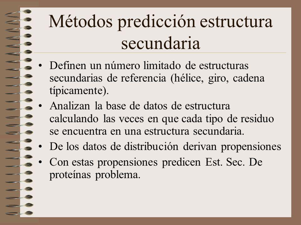 Métodos predicción estructura secundaria Definen un número limitado de estructuras secundarias de referencia (hélice, giro, cadena típicamente). Anali