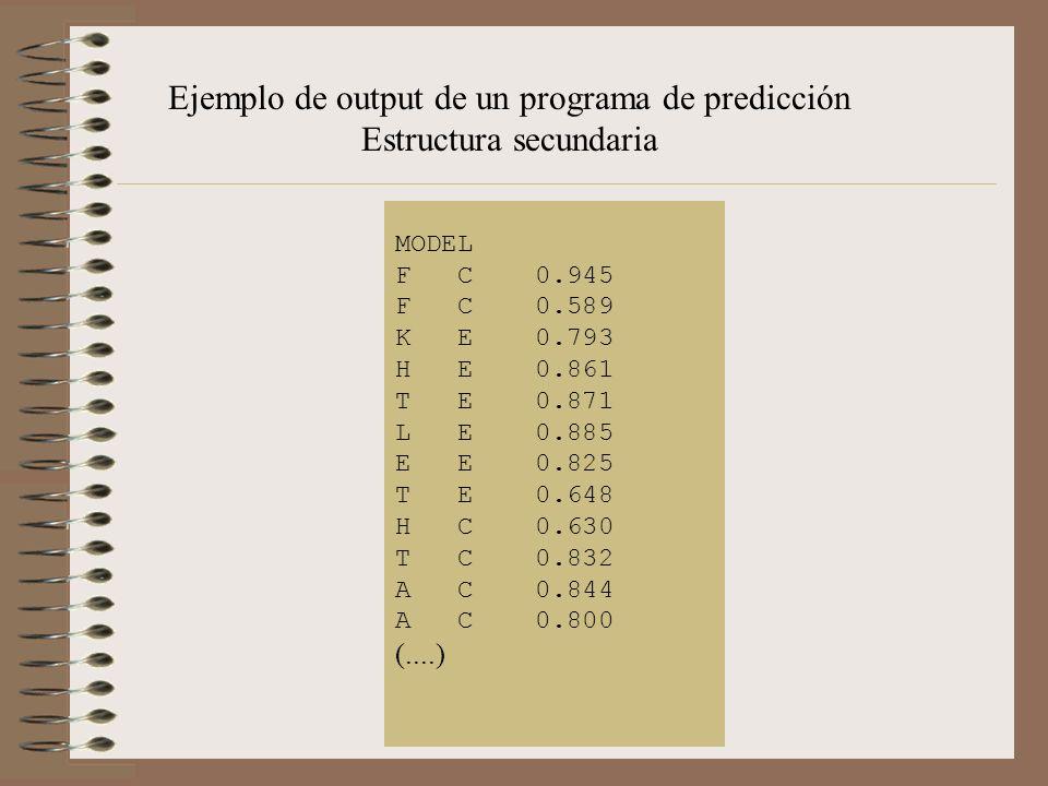 MODEL F C 0.945 F C 0.589 K E 0.793 H E 0.861 T E 0.871 L E 0.885 E E 0.825 T E 0.648 H C 0.630 T C 0.832 A C 0.844 A C 0.800 (....) Ejemplo de output