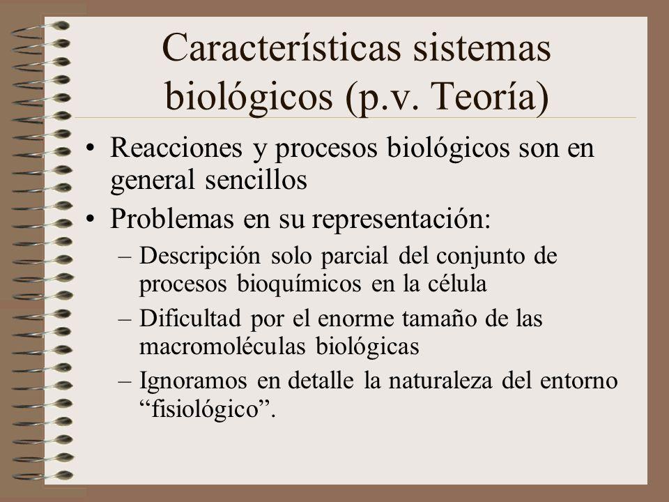 Características sistemas biológicos (p.v. Teoría) Reacciones y procesos biológicos son en general sencillos Problemas en su representación: –Descripci