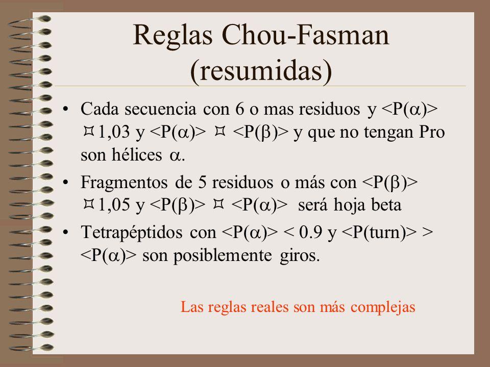 Reglas Chou-Fasman (resumidas) Cada secuencia con 6 o mas residuos y 1,03 y y que no tengan Pro son hélices. Fragmentos de 5 residuos o más con 1,05 y