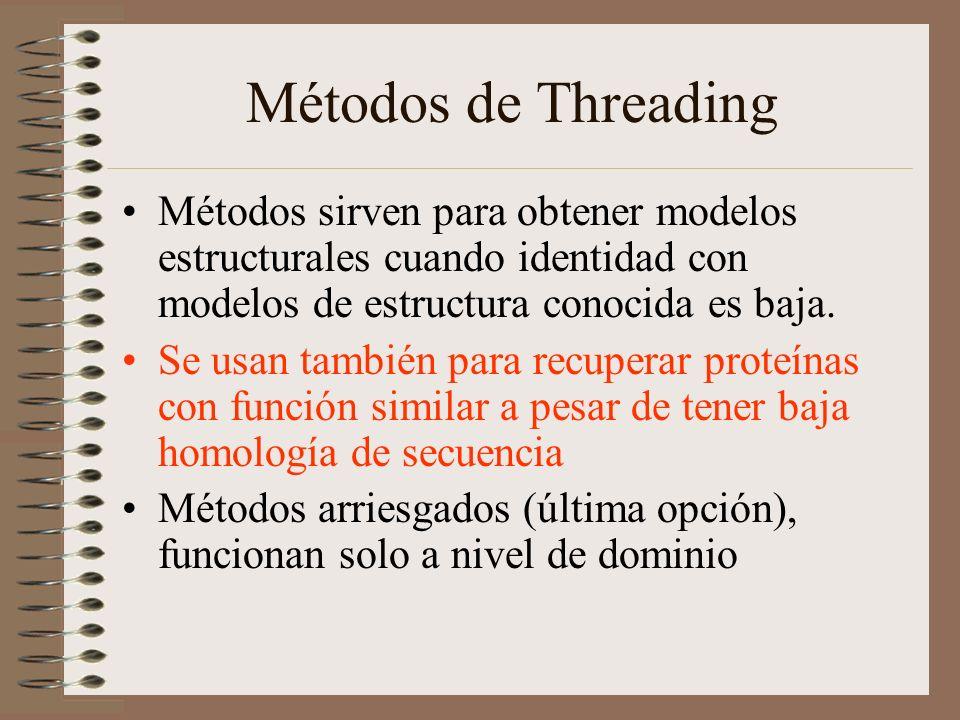 Métodos de Threading Métodos sirven para obtener modelos estructurales cuando identidad con modelos de estructura conocida es baja. Se usan también pa