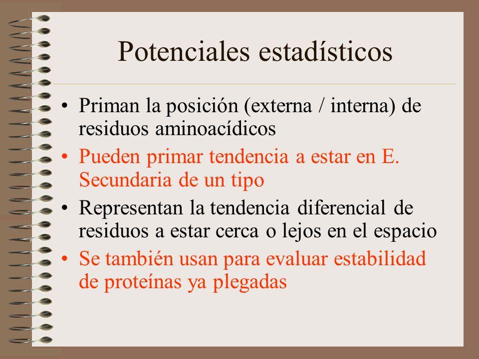 Potenciales estadísticos Priman la posición (externa / interna) de residuos aminoacídicos Pueden primar tendencia a estar en E. Secundaria de un tipo