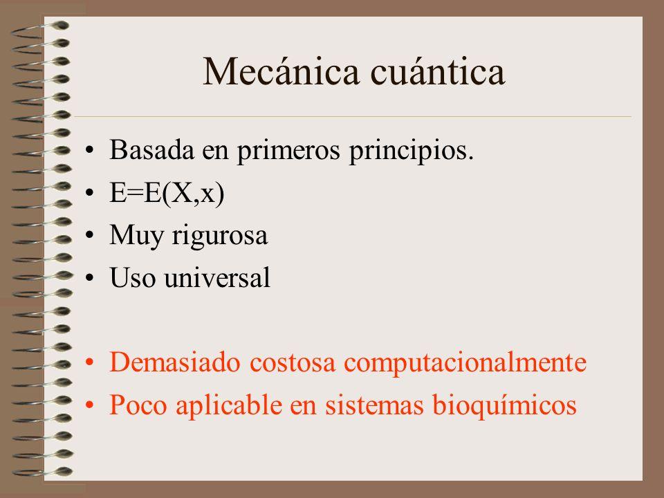 Mecánica cuántica Basada en primeros principios. E=E(X,x) Muy rigurosa Uso universal Demasiado costosa computacionalmente Poco aplicable en sistemas b