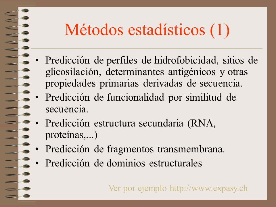Métodos estadísticos (1) Predicción de perfiles de hidrofobicidad, sitios de glicosilación, determinantes antigénicos y otras propiedades primarias de