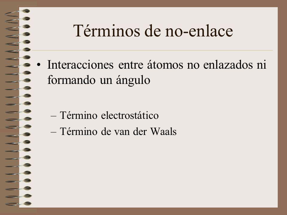 Términos de no-enlace Interacciones entre átomos no enlazados ni formando un ángulo –Término electrostático –Término de van der Waals