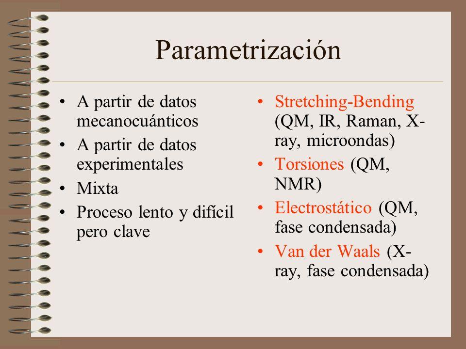 Parametrización A partir de datos mecanocuánticos A partir de datos experimentales Mixta Proceso lento y difícil pero clave Stretching-Bending (QM, IR