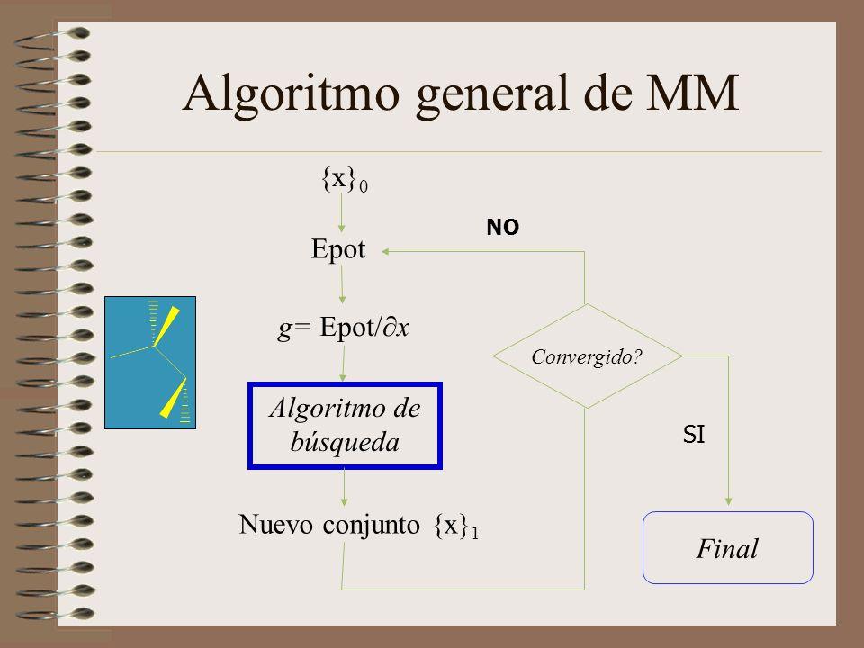 Algoritmo general de MM Epot g= Epot/x Algoritmo de búsqueda {x} 0 Nuevo conjunto {x} 1 Convergido? Final SI NO