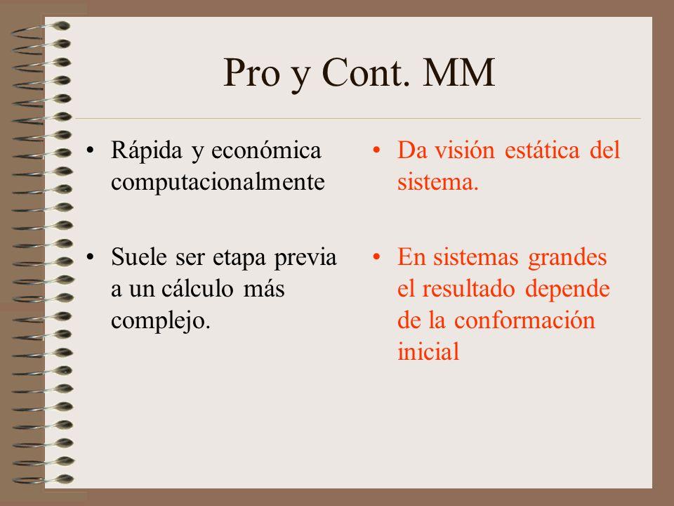 Pro y Cont. MM Rápida y económica computacionalmente Suele ser etapa previa a un cálculo más complejo. Da visión estática del sistema. En sistemas gra