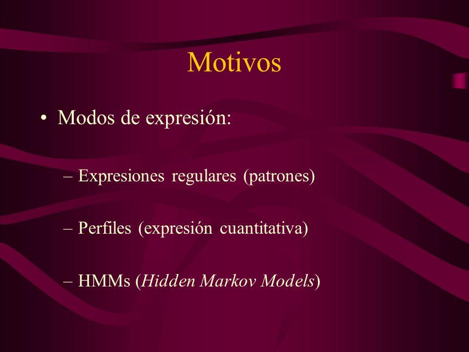 Motivos Modos de expresión: –Expresiones regulares (patrones) –Perfiles (expresión cuantitativa) –HMMs (Hidden Markov Models)
