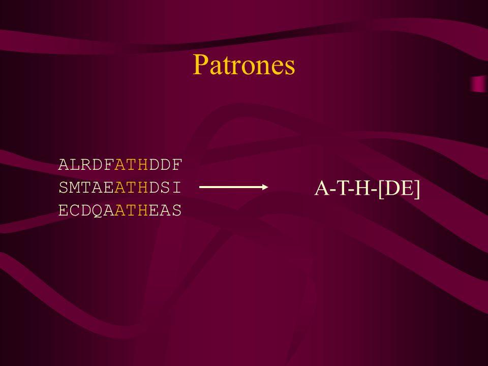 Patrones ALRDFATHDDF SMTAEATHDSI ECDQAATHEAS A-T-H-[DE]