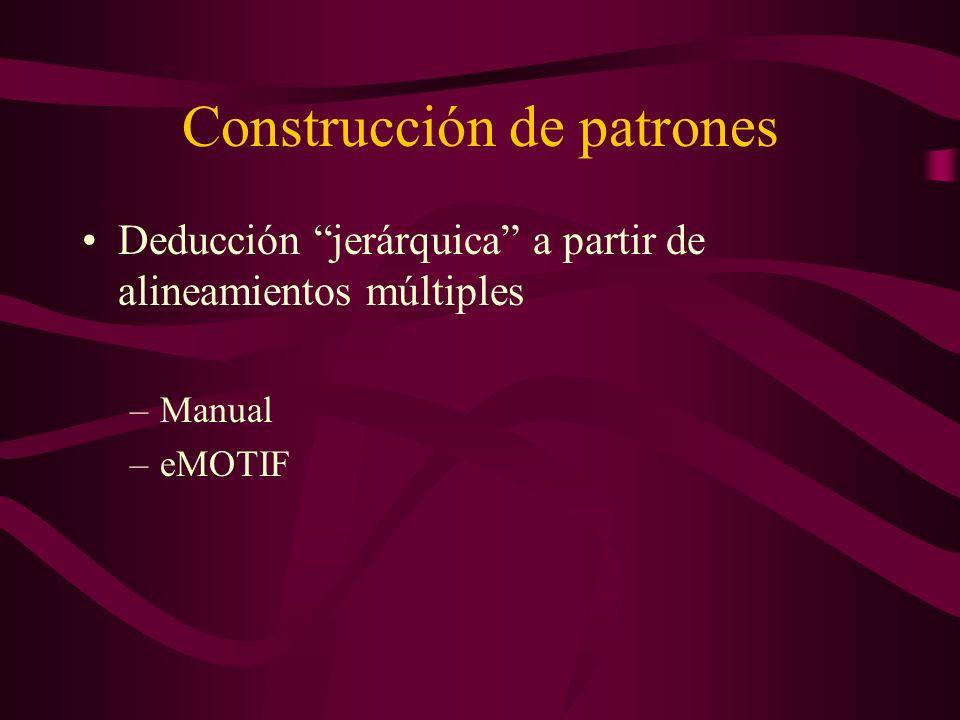 Construcción de patrones Deducción jerárquica a partir de alineamientos múltiples –Manual –eMOTIF