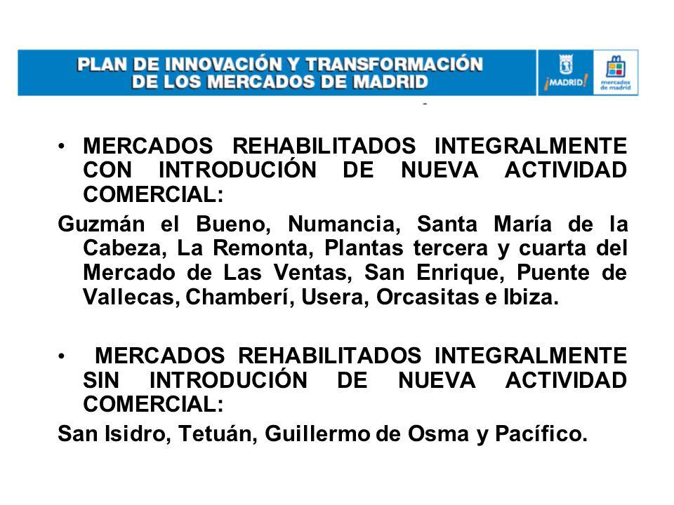 MERCADOS REHABILITADOS INTEGRALMENTE CON INTRODUCIÓN DE NUEVA ACTIVIDAD COMERCIAL: Guzmán el Bueno, Numancia, Santa María de la Cabeza, La Remonta, Pl