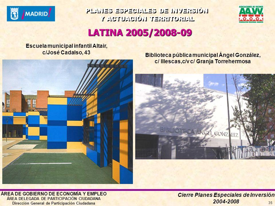 Cierre Planes Especiales de Inversión 2004-2008 PLANES ESPECIALES DE INVERSIÓN Y ACTUACIÓN TERRITORIAL PLANES ESPECIALES DE INVERSIÓN Y ACTUACIÓN TERRITORIAL ÁREA DE GOBIERNO DE ECONOMÍA Y EMPLEO ÁREA DELEGADA DE PARTICIPACIÓN CIUDADANA Dirección General de Participación Ciudadana 35 LATINA 2005/2008-09 Biblioteca pública municipal Ángel González, c/ Illescas,c/v c/ Granja Torrehermosa Escuela municipal infantil Altair, c/José Cadalso, 43