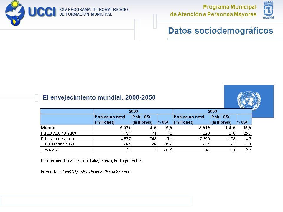 Programa Municipal de Atención a Personas Mayores XXV PROGRAMA IBEROAMERICANO DE FORMACIÓN MUNICIPAL Datos sociodemográficos El envejecimiento mundial, 2000-2050
