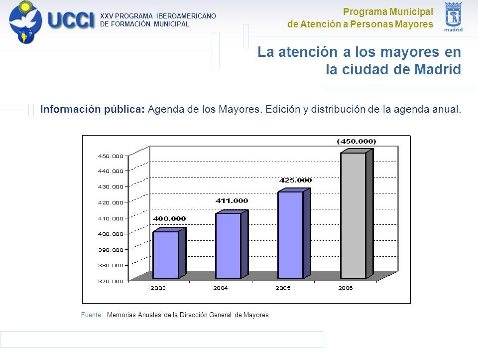 Programa Municipal de Atención a Personas Mayores XXV PROGRAMA IBEROAMERICANO DE FORMACIÓN MUNICIPAL La atención a los mayores en la ciudad de Madrid Información pública: Agenda de los Mayores.