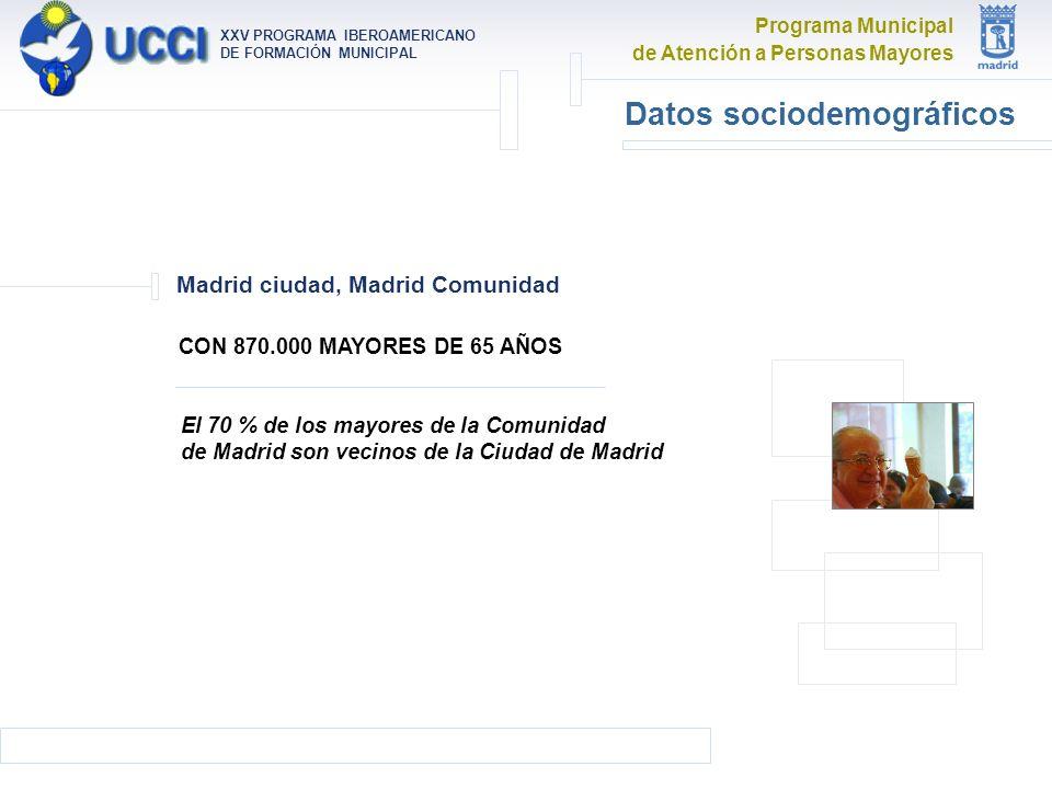 Programa Municipal de Atención a Personas Mayores XXV PROGRAMA IBEROAMERICANO DE FORMACIÓN MUNICIPAL Datos sociodemográficos Madrid ciudad, Madrid Comunidad El 70 % de los mayores de la Comunidad de Madrid son vecinos de la Ciudad de Madrid CON 870.000 MAYORES DE 65 AÑOS