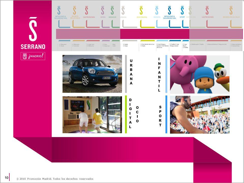 10 © 2010 Promoción Madrid. Todos los derechos reservados URBANAURBANA INFANTILINFANTIL SPORTSPORT OCIOOCIO DIGITALDIGITAL