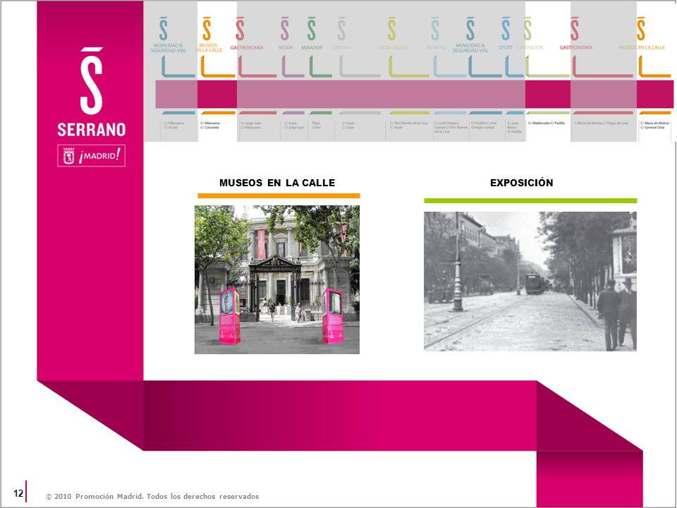 12 © 2010 Promoción Madrid. Todos los derechos reservados EXPOSICIÓNMUSEOS EN LA CALLE