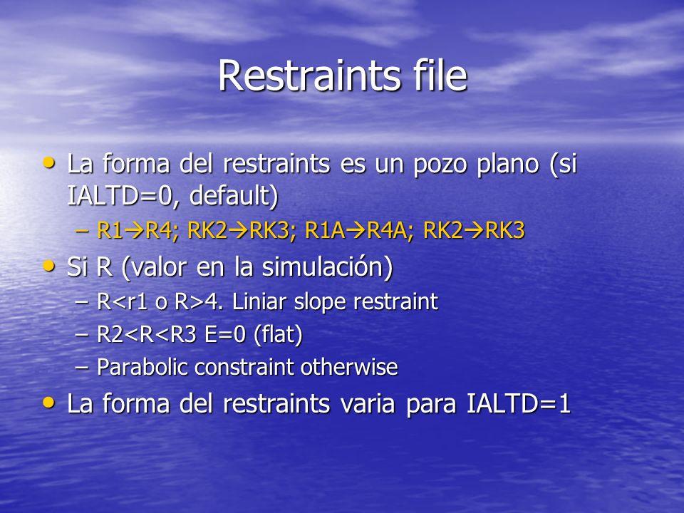 Restraints file La forma del restraints es un pozo plano (si IALTD=0, default) La forma del restraints es un pozo plano (si IALTD=0, default) –R1 R4; RK2 RK3; R1A R4A; RK2 RK3 Si R (valor en la simulación) Si R (valor en la simulación) –R 4.