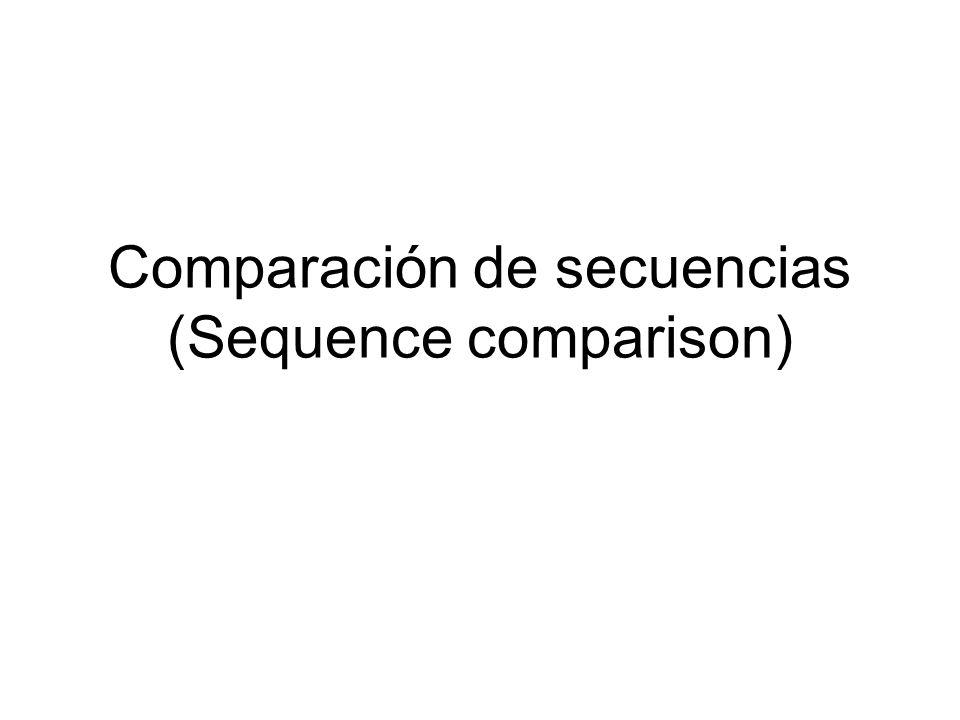 Estadística Indice de referencia: E: número de falsos positivos esperado Búsquedas esporádicas: 0.01 – 0.001 Búsquedas masivas (anotación genoma): 10 -6