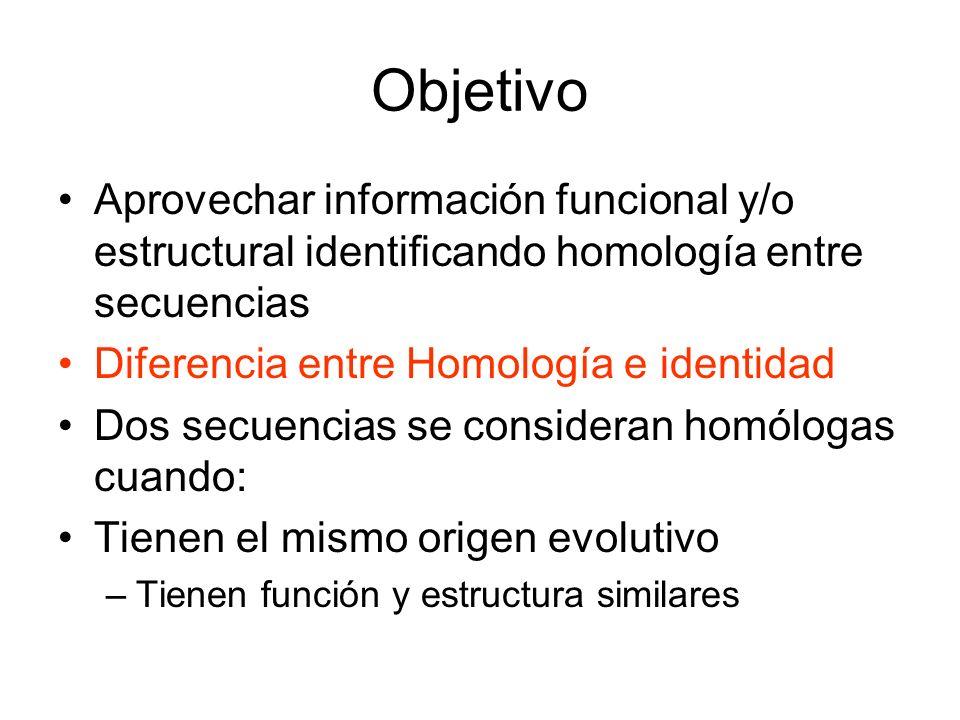 Objetivo Aprovechar información funcional y/o estructural identificando homología entre secuencias Diferencia entre Homología e identidad Dos secuenci