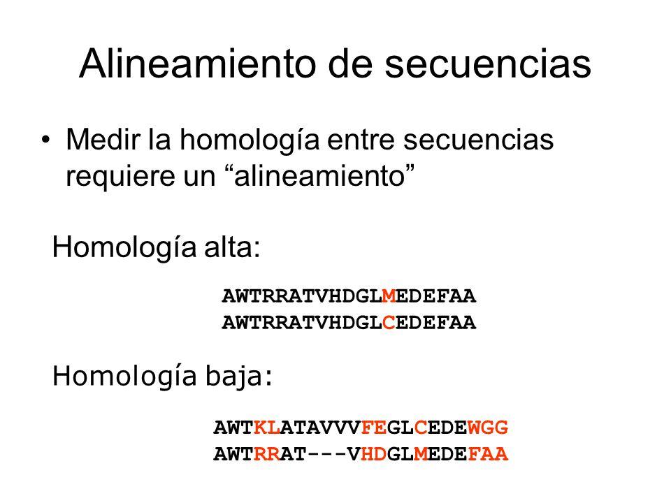 Alineamiento de secuencias Medir la homología entre secuencias requiere un alineamiento Homología alta: AWTRRATVHDGLMEDEFAA AWTRRATVHDGLCEDEFAA Homolo
