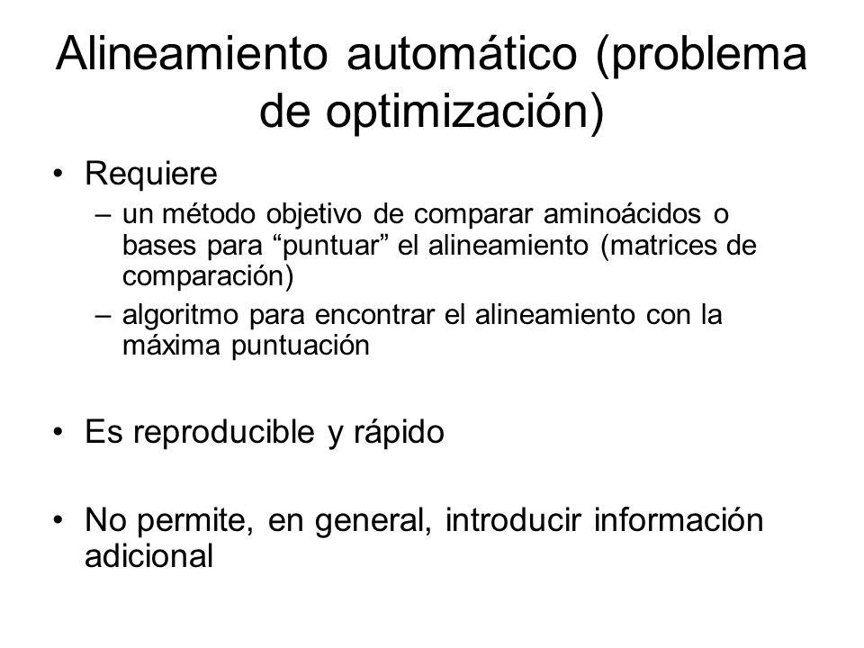 Alineamiento automático (problema de optimización) Requiere –un método objetivo de comparar aminoácidos o bases para puntuar el alineamiento (matrices