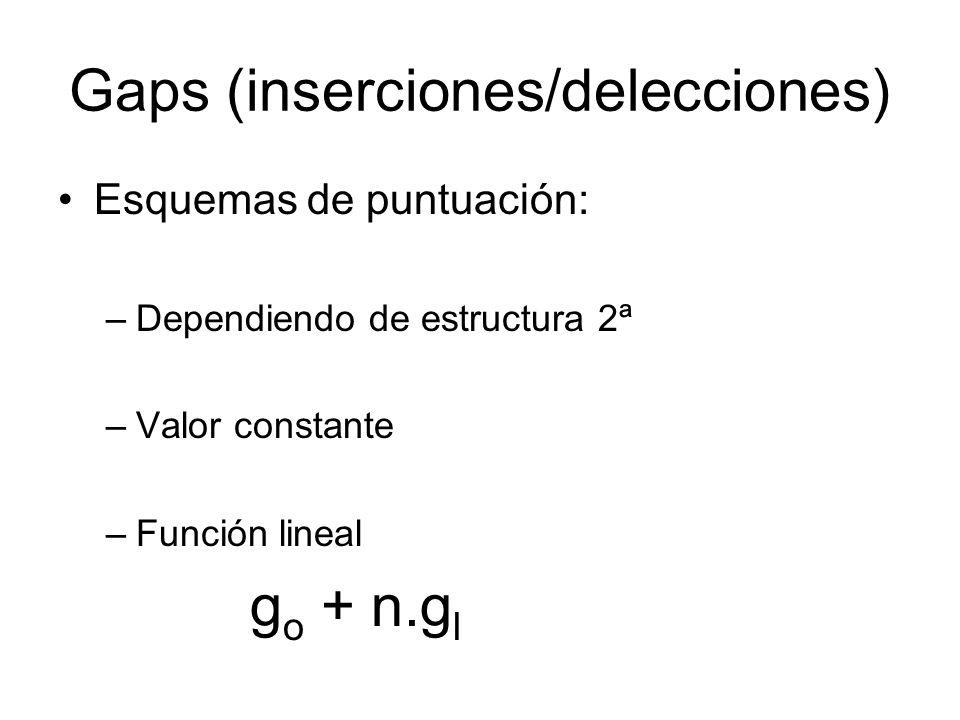 Gaps (inserciones/delecciones) Esquemas de puntuación: –Dependiendo de estructura 2ª –Valor constante –Función lineal g o + n.g l