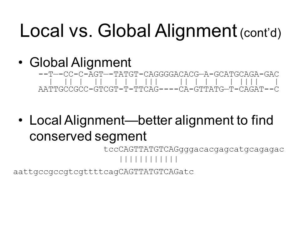 Local vs. Global Alignment (contd) Global Alignment Local Alignmentbetter alignment to find conserved segment --T-CC-C-AGT-TATGT-CAGGGGACACGA-GCATGCAG
