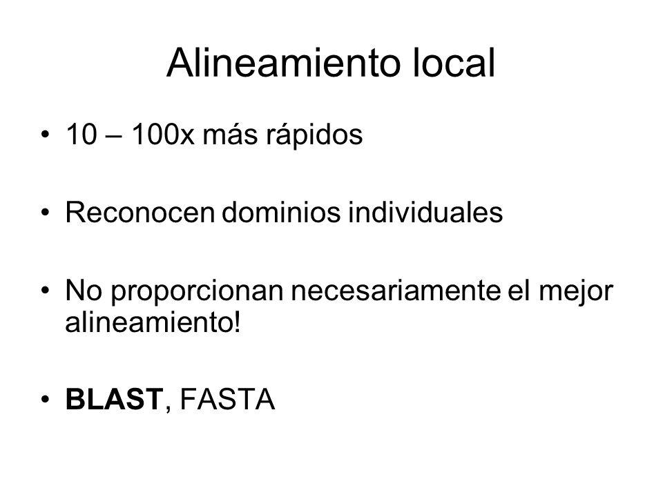 Alineamiento local 10 – 100x más rápidos Reconocen dominios individuales No proporcionan necesariamente el mejor alineamiento! BLAST, FASTA