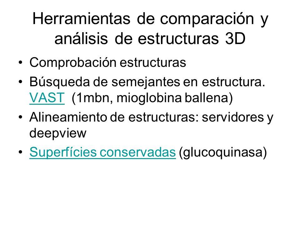 Herramientas de comparación y análisis de estructuras 3D Comprobación estructuras Búsqueda de semejantes en estructura. VAST (1mbn, mioglobina ballena